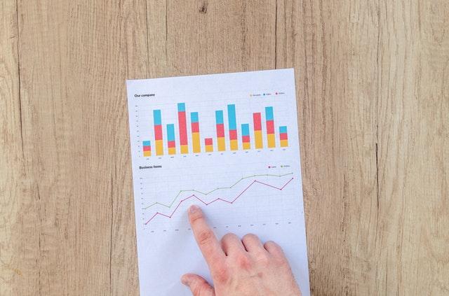 sotsiaalmeedia analüüs